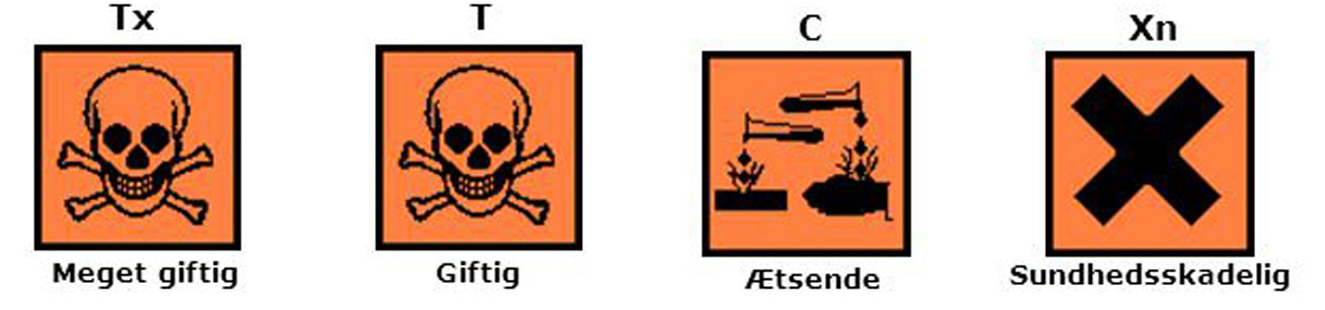 Nye EU-regler betyder at kemivirksomheder pr. 1. juni 2015 har anvendt nye faresymboler (CLP-ordningen).